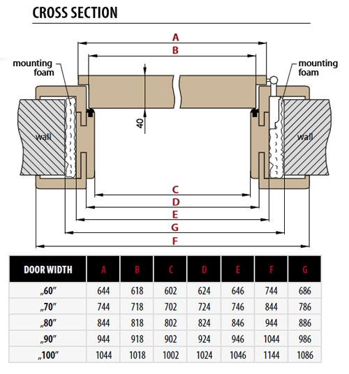 Zimmertüren maße  Zargenmaße – Motor und Kraft